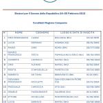 La prima parte della lista unica Monti al Senato in Campania